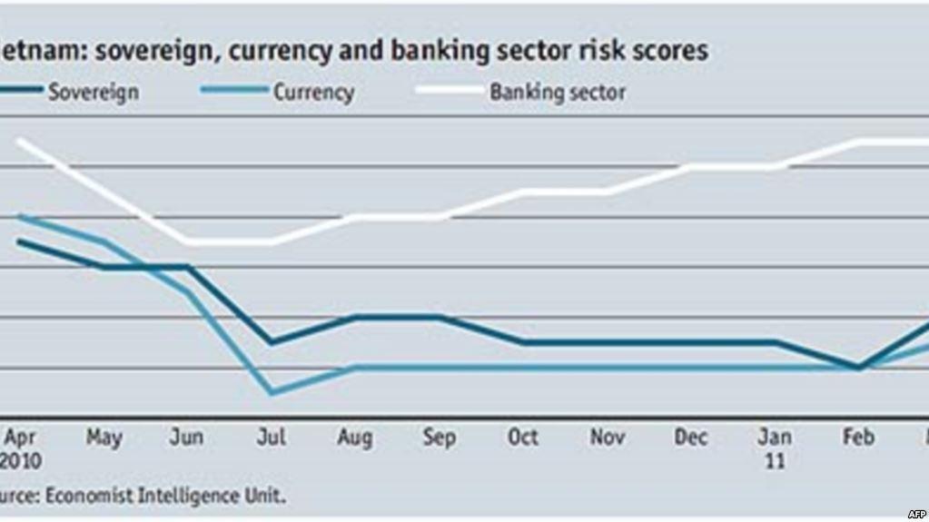 Về nợ xấu trong hệ thống ngân hàng Việt Nam